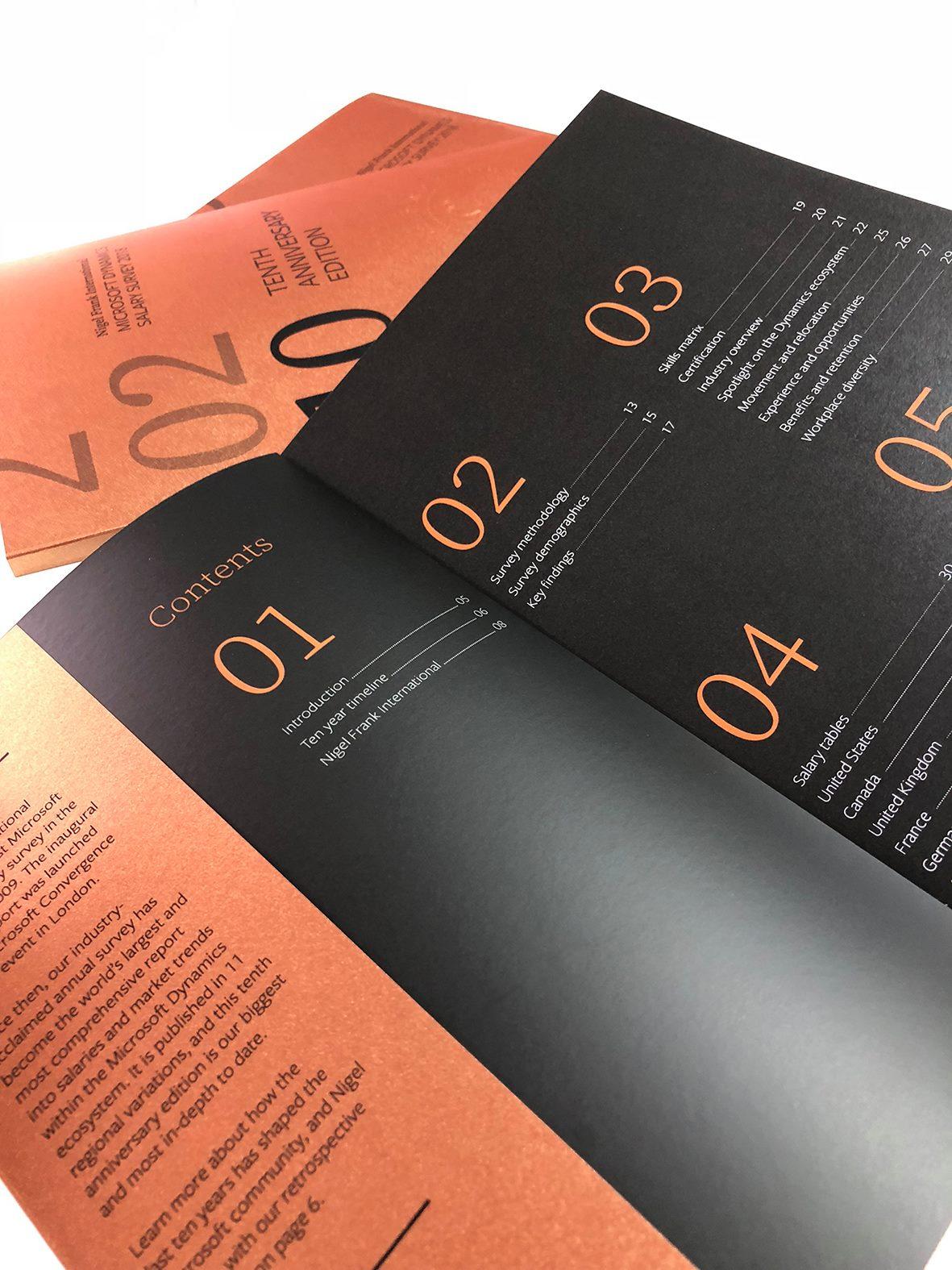 Bang On Print & Design